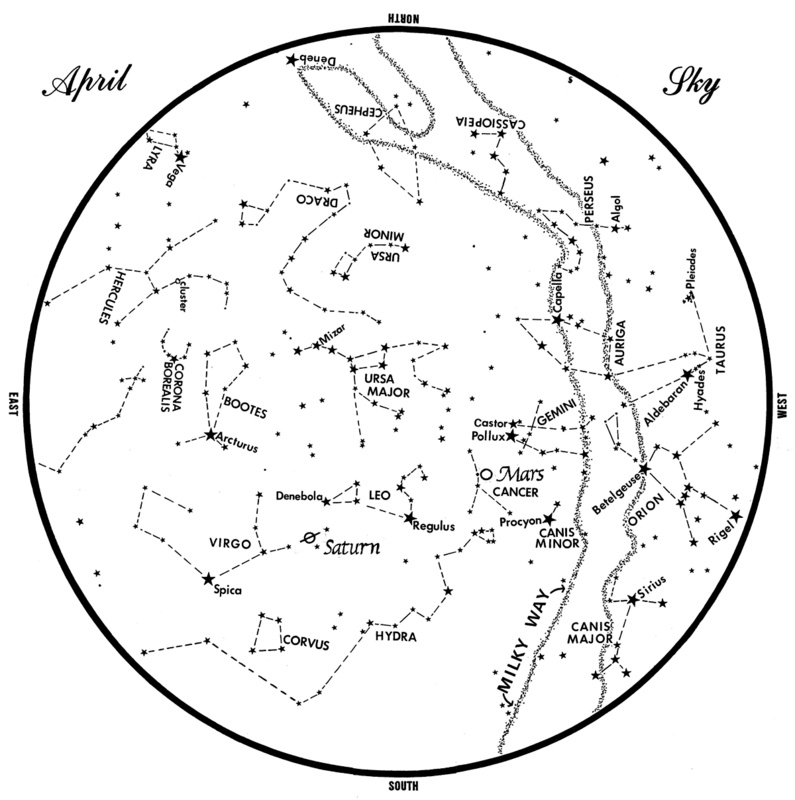 This chart represents the sky as it appears over Maine during April. The stars are shown as they appear at 10:30 p.m. early in the month, at 9:30 p.m. at midmonth and at 8:30 p.m. at month's end. Mars and Saturn are shown in their midmonth positions. To use the map, hold it vertically and turn it so that the direction you are facing is at the bottom.