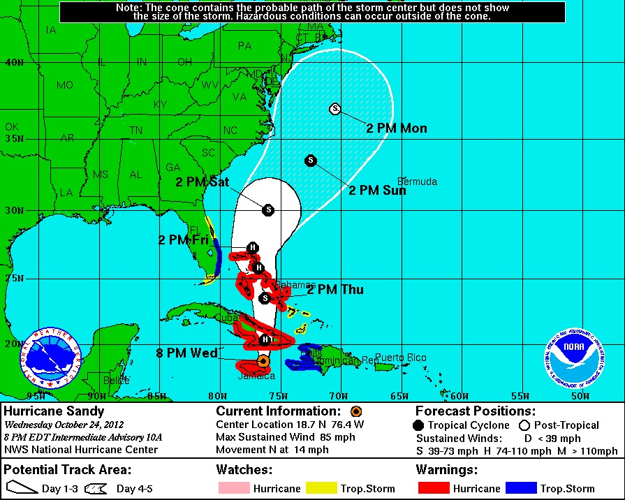5-day forecast for Hurricane Sandy