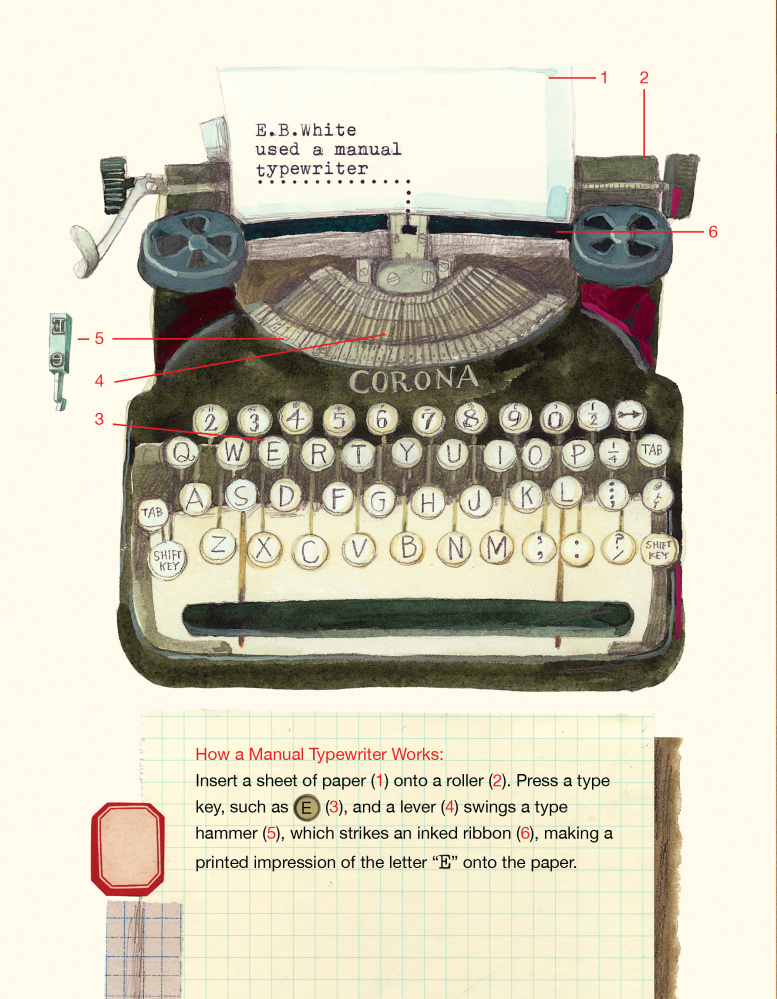 """One of the illustrations for """"Some Writer!"""" is a drawing of manual typewriter. E.B. White wrote on the typewriter, and Sweet wanted to explain to readers – young readers especially, who only know how to write on a computer – what a typewriter is and how it works."""